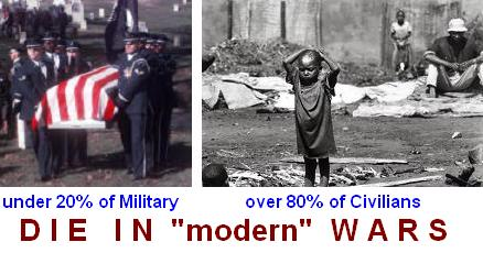 over 80% of modern war deaths are CIVILIANS